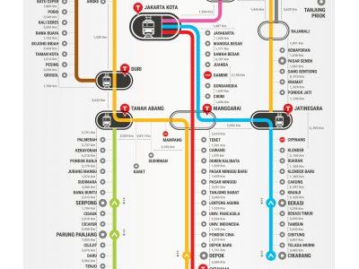 rute krl terbaru