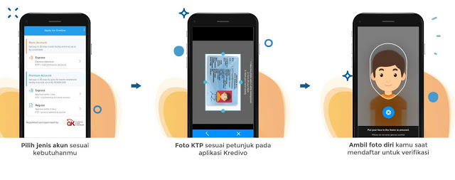 upload ktp di kredivo