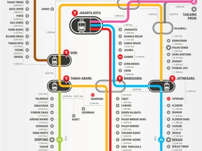 Peta Rute KRL Jabodetabek 2021 terbaru Hd